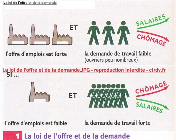 Les Options Binaires Wikipedia