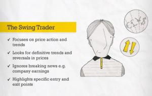 Profil de trader 2