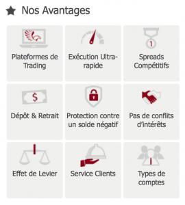 Plateforme trading forex francais