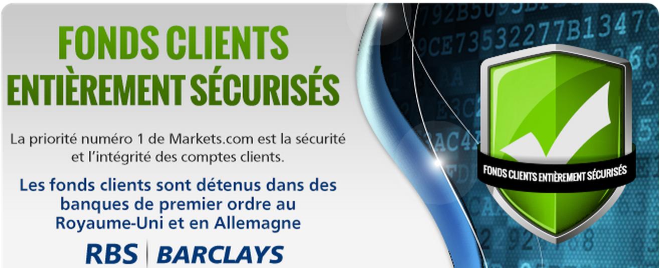 Fonds sécurisés chez topoption chez Barclays