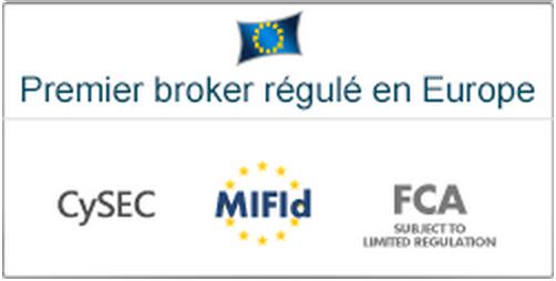 TopOption regule par Cysec AMF et Banque de France