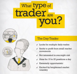 Profil de trader 1