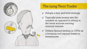 Profil de trader binaire 3