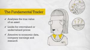 Profil et stragie de trader 4
