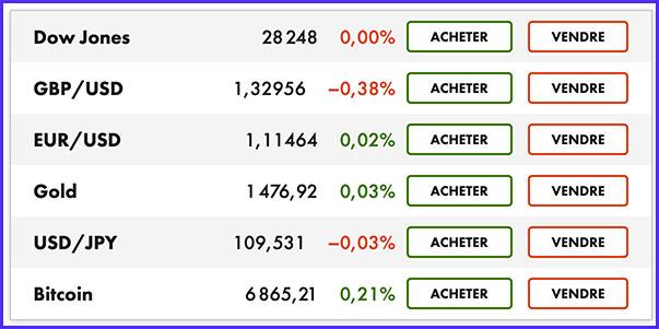 libertex indice boursier